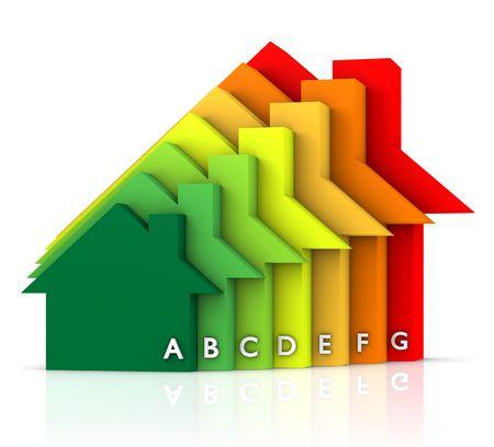 eficacia: Eficiencia energ�tica vivienda sistema de certificaci�n de clasificaci�n. Parte de una serie.  Foto de archivo