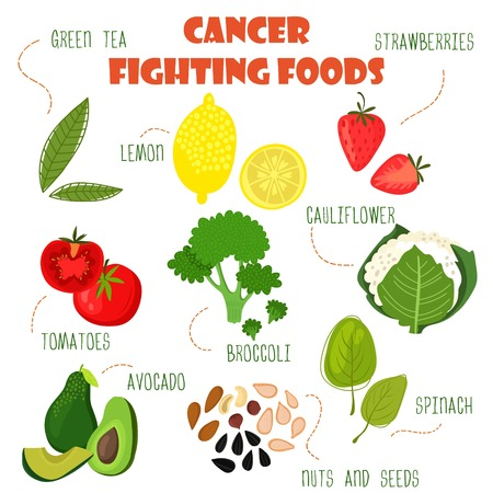 Superfoods set 1- Cancer fighting foods. Green tea, lemon, strawberries, tomatoes, cauliflower, broccoli, spinach, avocado,nuts and seeds.