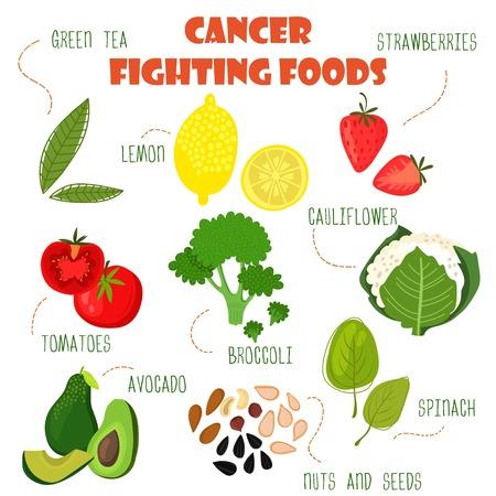 Superfoods set 1- kankerbestrijdende voedingsmiddelen. Groene thee, citroen, aardbeien, tomaten, bloemkool, broccoli, spinazie, avocado, noten en zaden. Stock Illustratie