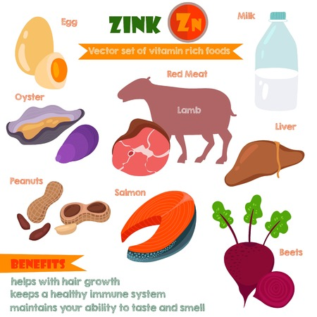 Vitamins and Minerals foods Illustrator set 5.Vector set of vitamin rich foods. Zinc-egg, oyster, red meat, milk, liver, salmon,peanuts and beets Illustration