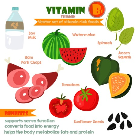 Vitamins and Minerals foods Illustrator set 6.Vector set of vitamin rich foods. Vitamin B-spinach, soy milk, watermelon, tomatoes, sunflower seeds,pork chops and acorn squash