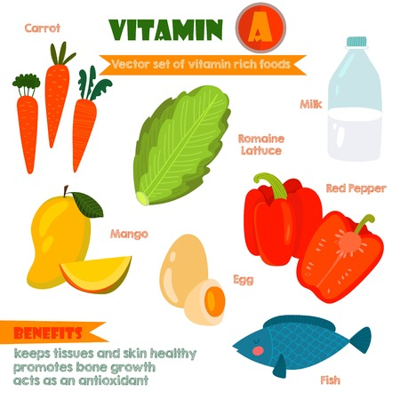 vitamins: Vitamins and Minerals foods Illustrator set 2.Vector set of vitamin rich foods.Vitamin A-carrots, milk, romaine lettuce, mango, egg, red pepper and fish