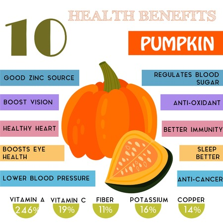 10 Health benefits information of Pumpkin. Nutrients infographic
