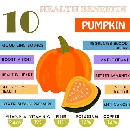 10 Voordelen voor de gezondheid informatie van de pompoen. Voedingsstoffen infographic Stock Illustratie