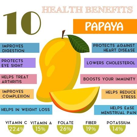 salud: 10 Beneficios para la salud la información de la papaya. Nutrientes infográficas