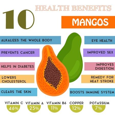 gesundheit: 10 Gesundheitsvorteile Daten von Mangos. Nährstoffe Infografik, Vektor-Illustration. - Vektorgrafik Illustration
