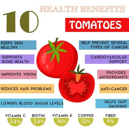 gesundheit: 10 Gesundheitsvorteile Daten von Tomaten. Nährstoffe Infografik Illustration