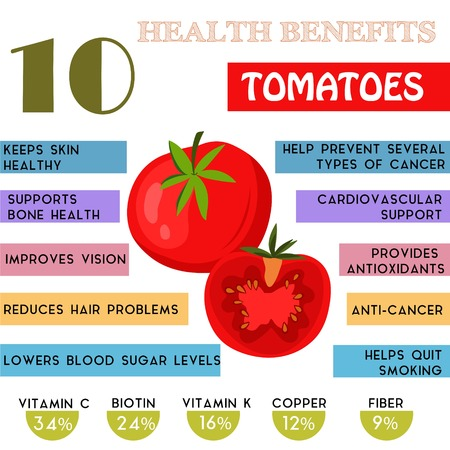 nutritious: 10 Health benefits information of Tomatoes. Nutrients infographic Illustration