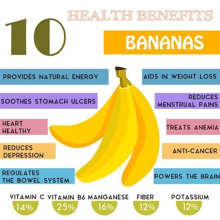 gesundheit: 10 Gesundheitsvorteile Daten von Bananen. Nährstoffe Infografik Illustration