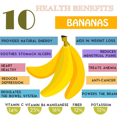 gezondheid: 10 Voordelen voor de gezondheid informatie van bananen. Voedingsstoffen infographic Stock Illustratie