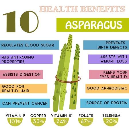 10 Voordelen voor de gezondheid informatie van asperges. Voedingsstoffen infographic