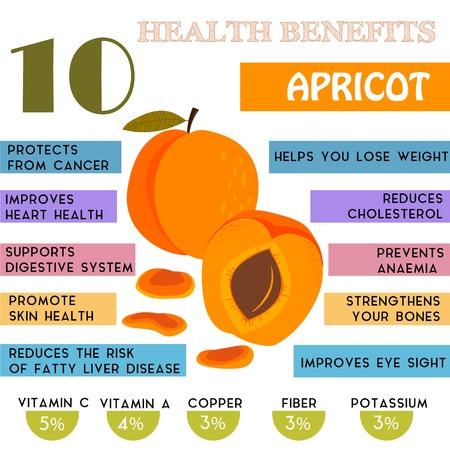 nutricion: 10 Beneficios para la salud la información de albaricoque. Nutrientes infográficas