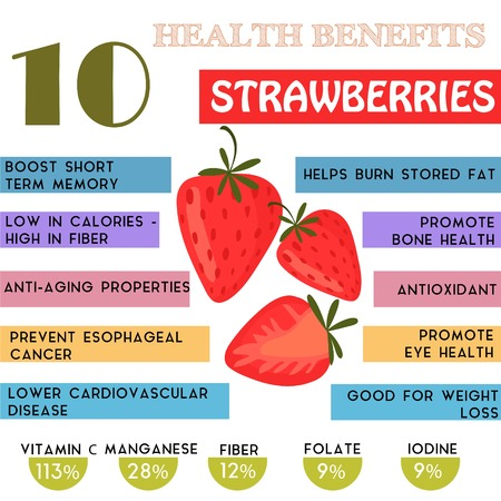 health information: 10 Health benefits information of Strawberries. Nutrients infographic,  vector illustration. - stock vector Illustration