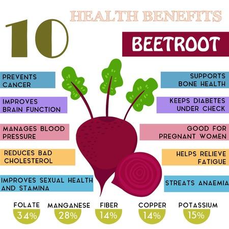 10 Voordelen voor de gezondheid informatie van rode biet. Voedingsstoffen infographic