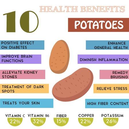 gesundheit: 10 Gesundheitsvorteile Daten von Kartoffeln. Nährstoffe Infografik Illustration