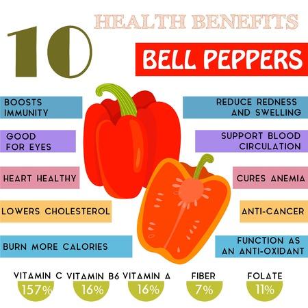 gesundheit: 10 Gesundheitsvorteile Daten von Paprika. Nährstoffe Infografik