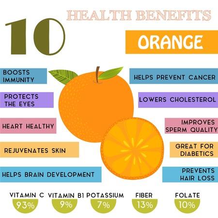 salute: 10 Benefici per la salute informazioni di Orange. Nutrienti infographic