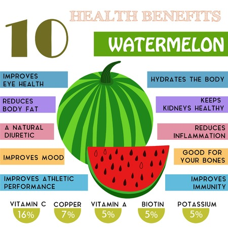 10 Health benefits information of Watermelon. Nutrients infographic