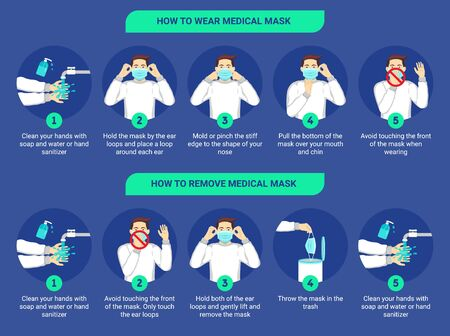 How to wear medical mask and How to remove medical mask properly. Step by step infographic illustration of how to wear and remove a surgical mask. Flat design illustration. Vettoriali