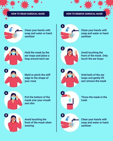 How to wear and remove surgical mask properly. Step by step infographic illustration of how to wear and remove a medical mask.