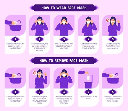 How to wear and remove face mask properly. Step by step infographic illustration of how to wear and how to remove a medical mask. Flat design illustration.