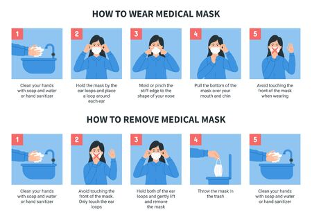 How to wear and remove medical mask properly. Step by step infographic illustration of how to wear and how to remove a surgical mask. Flat design illustration.
