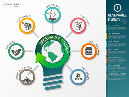 heat pump: Type of renewable energy info graphics background and elements. There are wind power, hydropower, solar energy, geothermal energy, bio energy, heat pump and energy storage  for layout, banner, web design, statistic, brochure template. vector illustration
