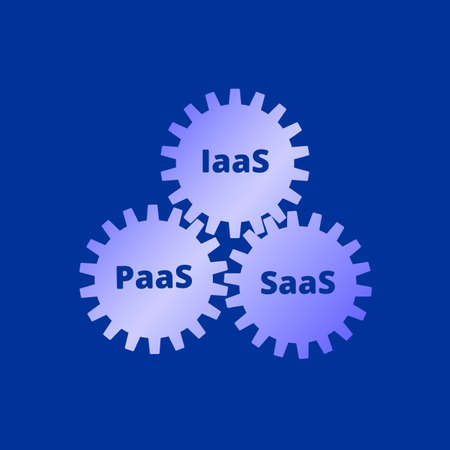 SaaS, PaaS, IaaS. Technology, packaged software, decentralized application, cloud computing. Gear wheels. Application service. Vector illustration.