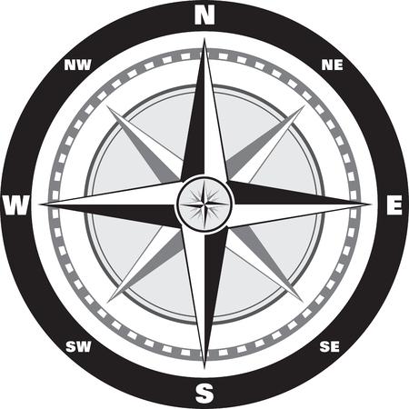 wind of rose: Compass rosa de los vientos