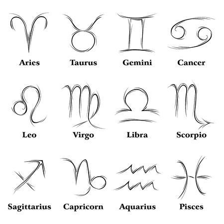 aries zodiac: Zodiac signs