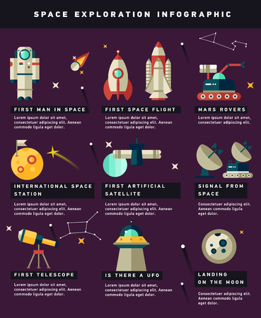 Space exploration timeline infographic