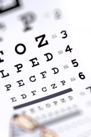 visual perception: Eye exam chart - conceptual close up