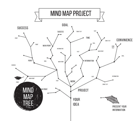 schemes: Constellations mindmap schemes concept. Useful for your site or presentation. Black and white colors. Illustration