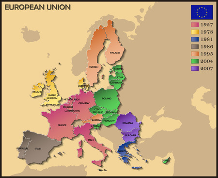 european union: European Union Evolution Illustration