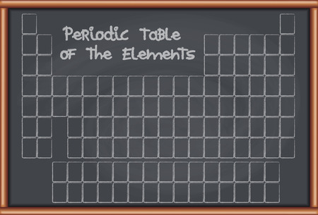 Blackboard With Blank Periodic Table Of The Elements Royalty Free