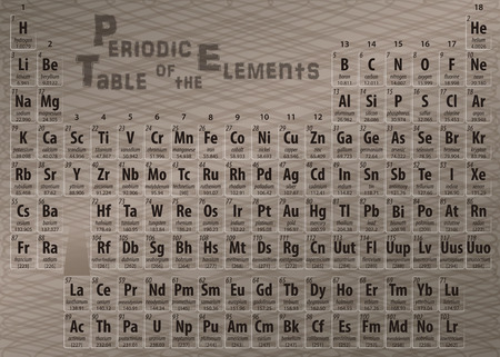 uranium: Brown Periodic Table of the Elements