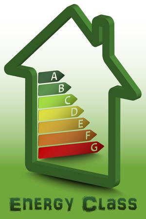 energy classification: House Energy Class