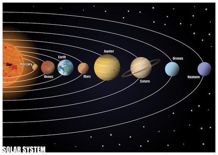 Diagrama del Sistema Solar Foto de archivo - 43149668