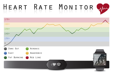heart rate monitor: Heart Rate Monitor