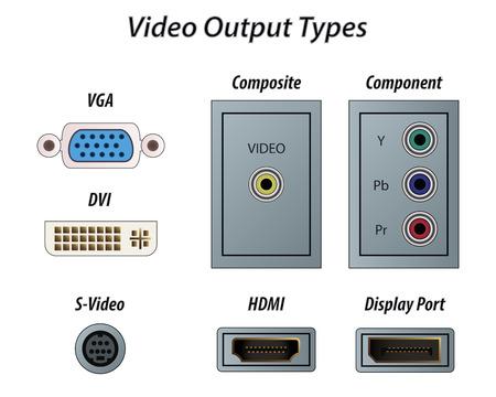 hdmi: Video Output Types Illustration