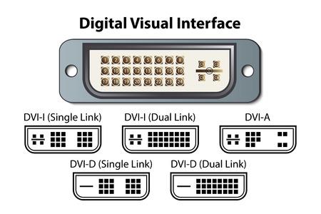 dvi: Digital Visual Interface Diagram Illustration