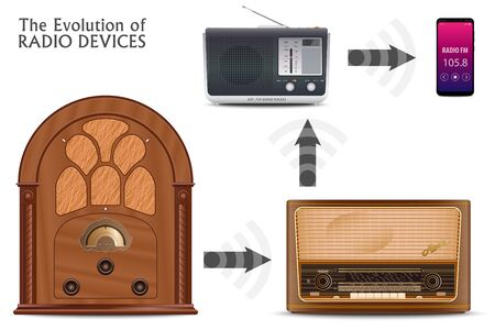 The Evolution of Radio Devices