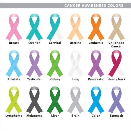 Set of eighteen awareness ribbons in different colors