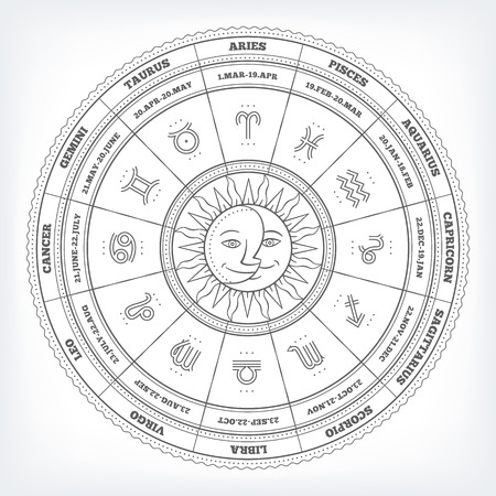 zodiacal: Zodiacal circle with astrology signs. Vector design element isolated on white background.