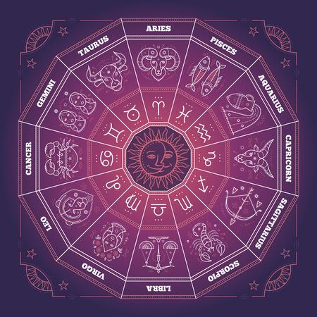 Círculo del zodiaco con las muestras del horóscopo. diseño de la línea vector delgada. símbolos de la astrología y signos místicos.