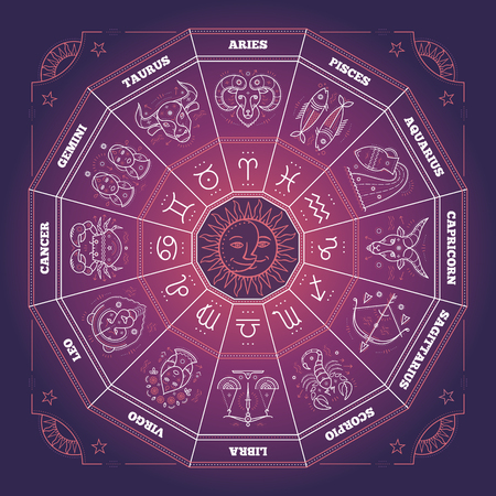 Zodiac circle with horoscope signs. Thin line vector design. Astrology symbols and mystic signs. Vettoriali