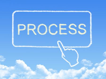 reengineering: process message cloud shape