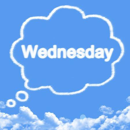 forme: wednesday cloud shape