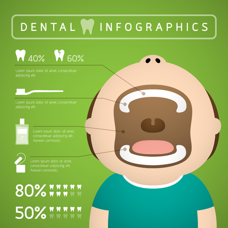 dentistry: Dental infographics of man on green gradient background