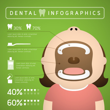 tooth cartoon: Dental infographics of woman on green gradient background